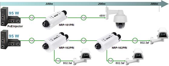 PoE Extender PoE Repeater NRP-162PRi